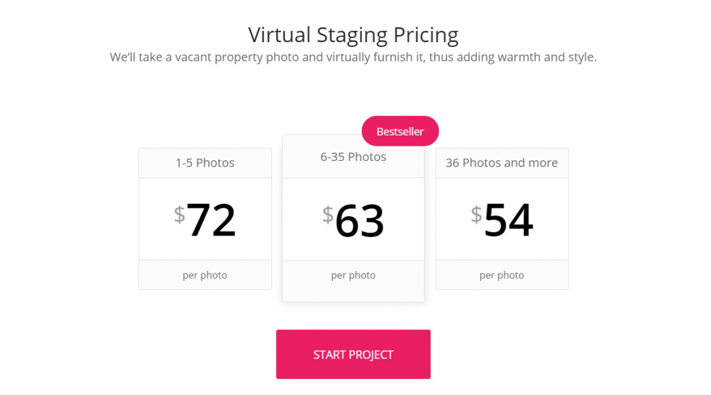 The Cost of Virtual Staging and 3D Rendering